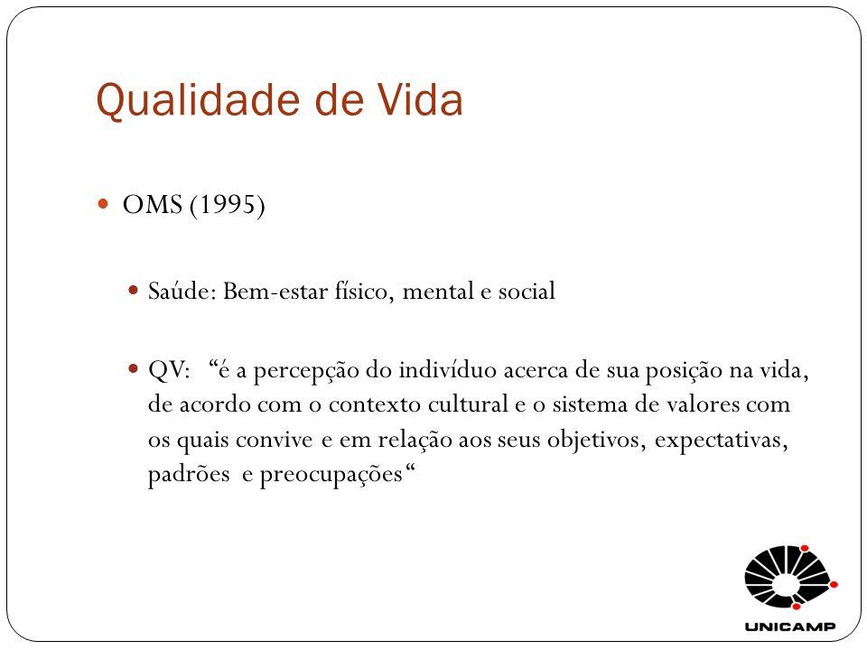 Qualidade de Vida OMS (1995) Saúde: Bem-estar físico, mental e social