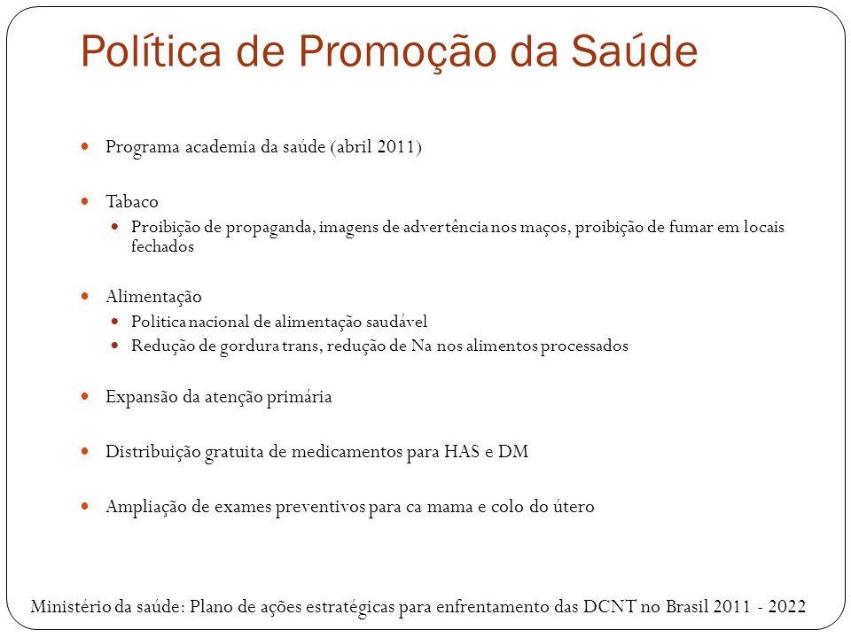 Política de Promoção da Saúde
