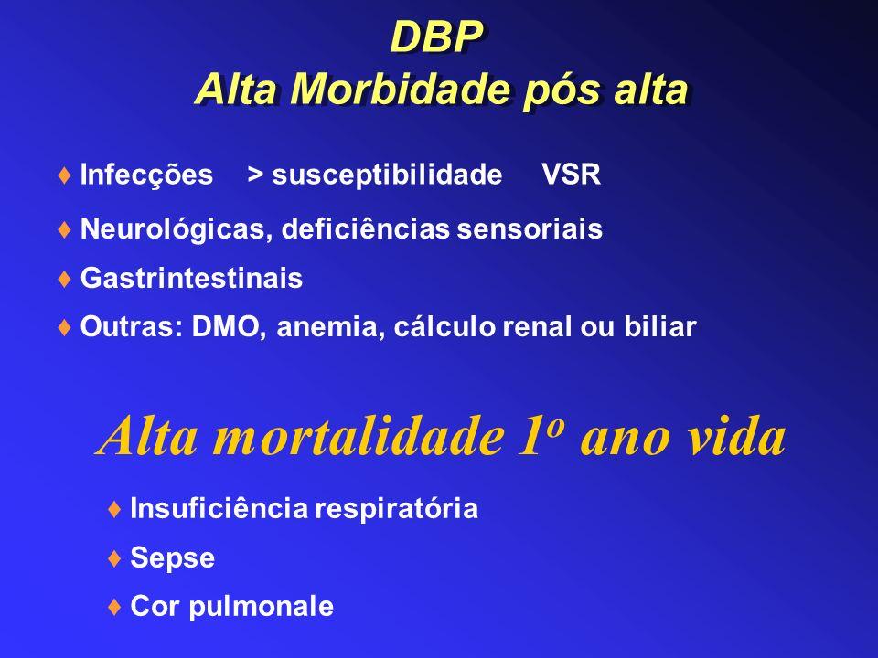 Alta Morbidade pós alta Alta mortalidade 1o ano vida