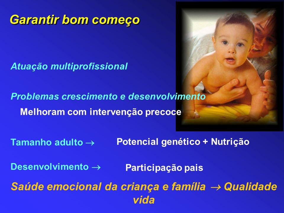 Saúde emocional da criança e família  Qualidade vida