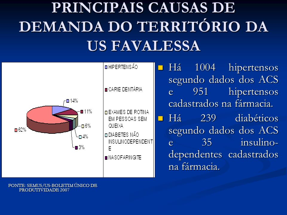 PRINCIPAIS CAUSAS DE DEMANDA DO TERRITÓRIO DA US FAVALESSA