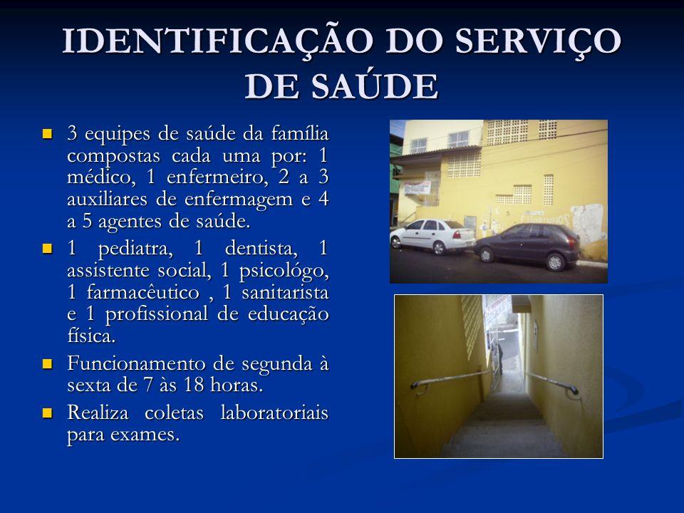IDENTIFICAÇÃO DO SERVIÇO DE SAÚDE