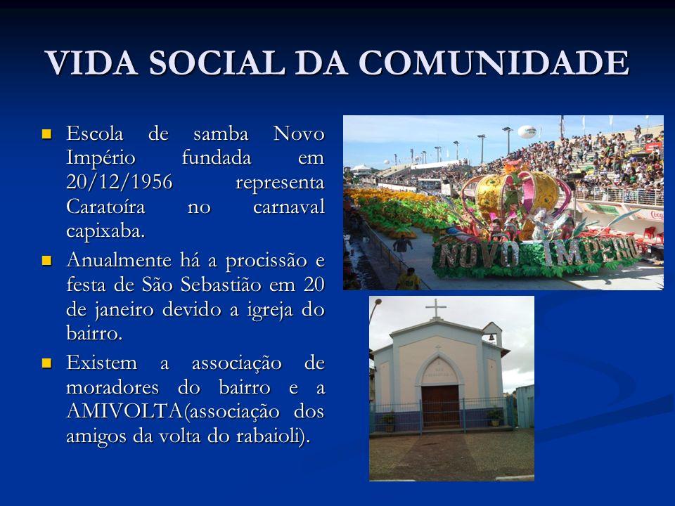 VIDA SOCIAL DA COMUNIDADE