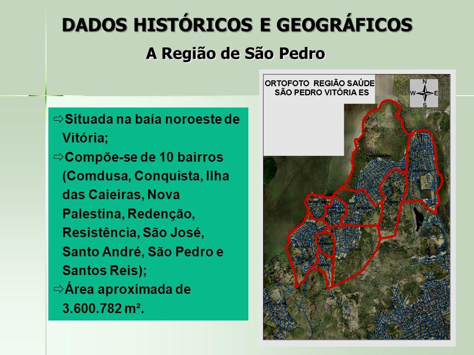 DADOS HISTÓRICOS E GEOGRÁFICOS