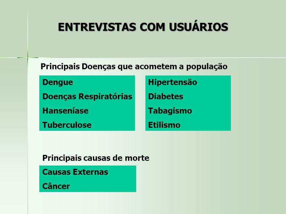ENTREVISTAS COM USUÁRIOS