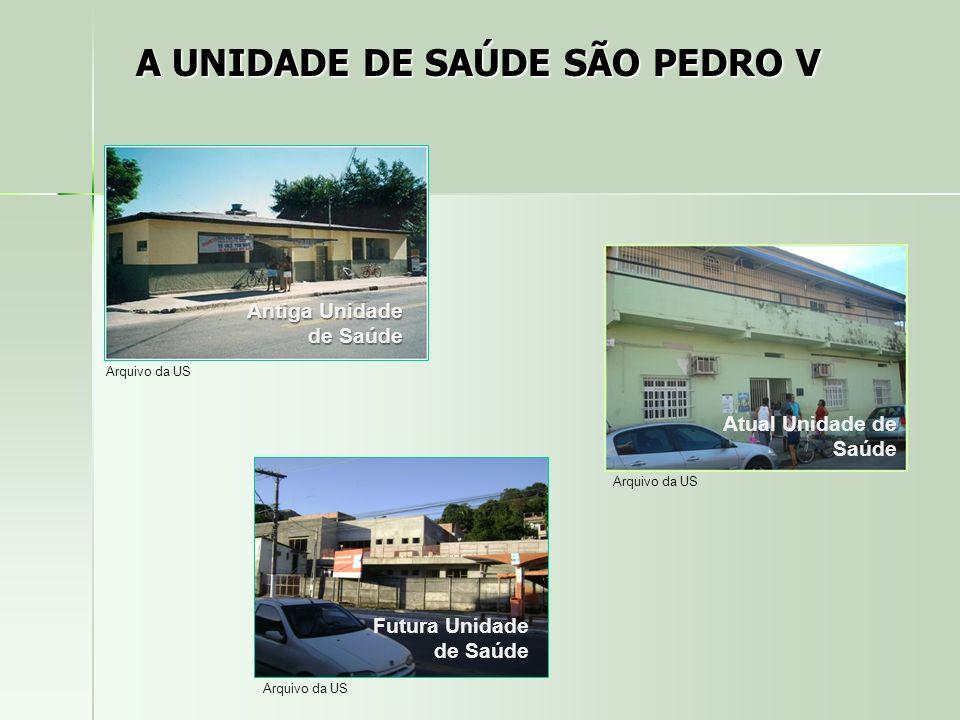 A UNIDADE DE SAÚDE SÃO PEDRO V