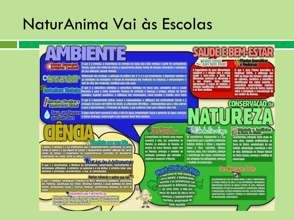 NaturAnima Vai às Escolas