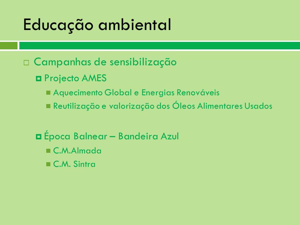 Educação ambiental Campanhas de sensibilização Projecto AMES