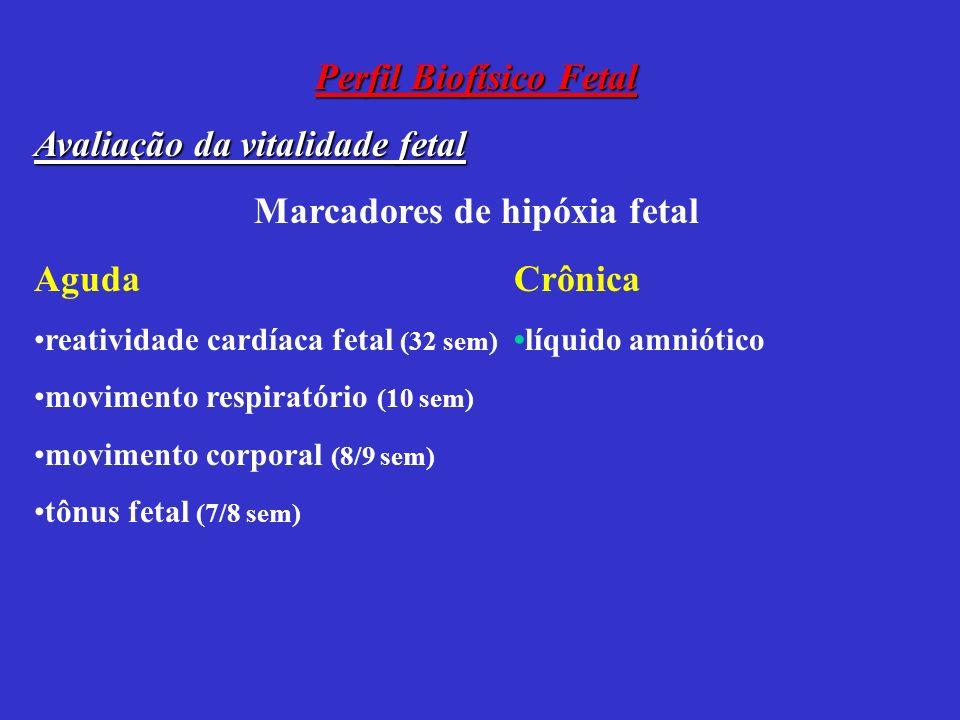 Perfil Biofísico Fetal Marcadores de hipóxia fetal