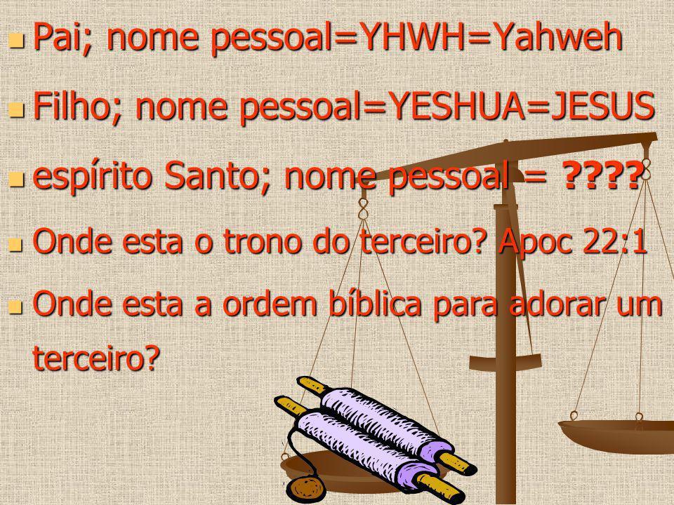 Pai; nome pessoal=YHWH=Yahweh Filho; nome pessoal=YESHUA=JESUS