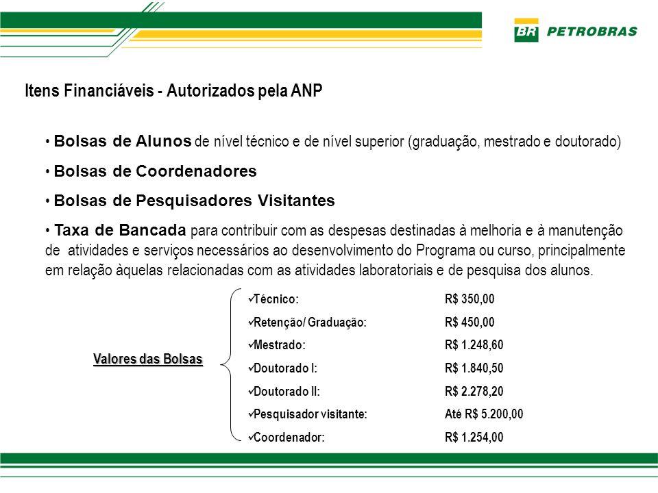 Itens Financiáveis - Autorizados pela ANP