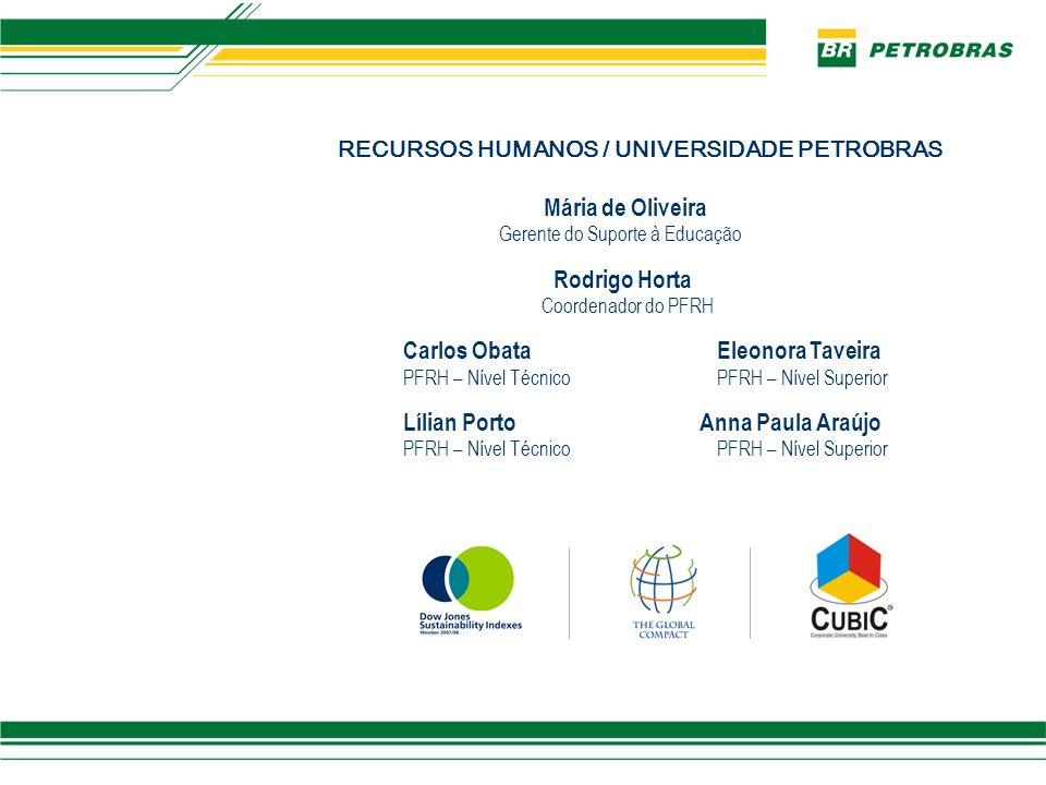 RECURSOS HUMANOS / UNIVERSIDADE PETROBRAS