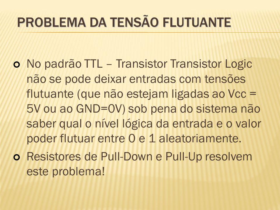 PROBLEMA DA TENSÃO FLUTUANTE