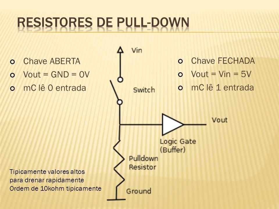 Resistores de PULL-DOWN