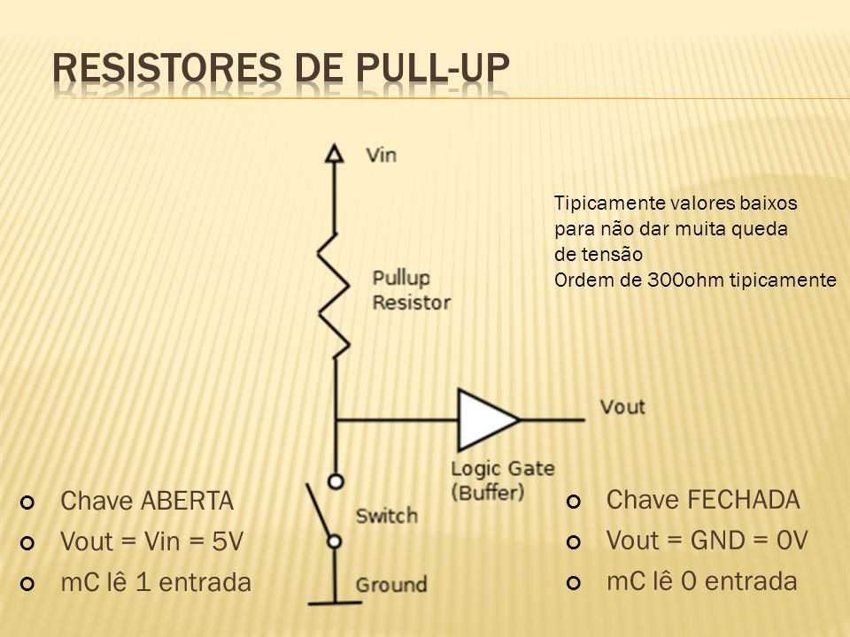 Resistores de PULL-UP Chave ABERTA Chave FECHADA Vout = Vin = 5V