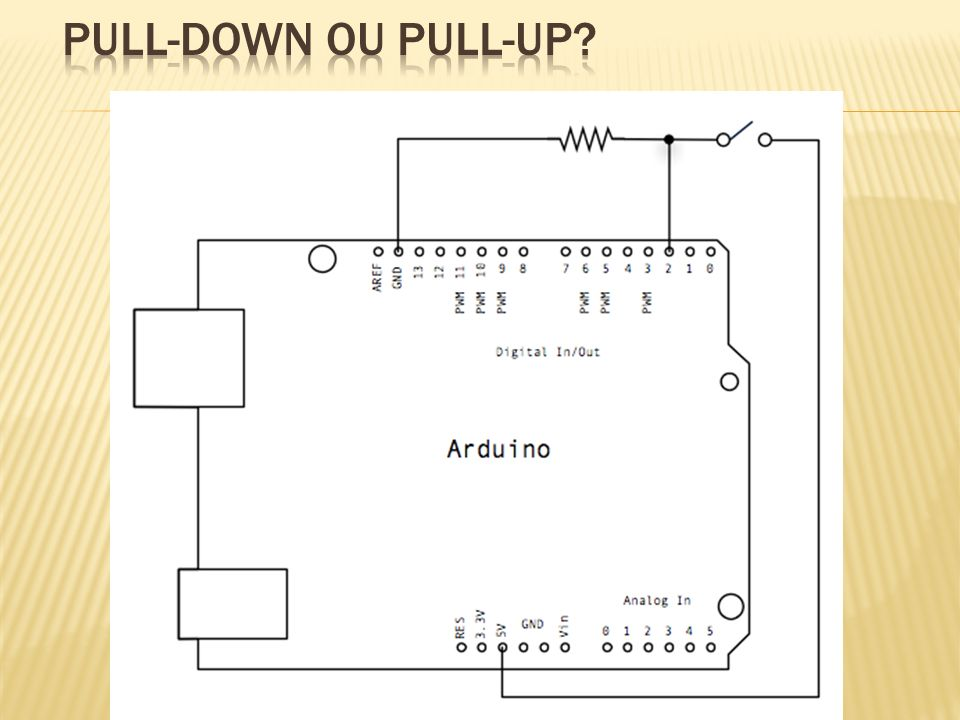 Pull-down ou pull-up