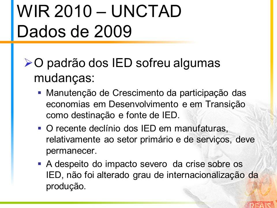 WIR 2010 – UNCTAD Dados de 2009 O padrão dos IED sofreu algumas mudanças: