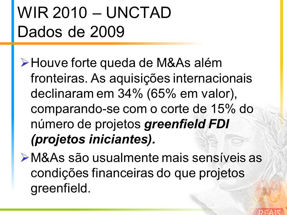 WIR 2010 – UNCTAD Dados de 2009
