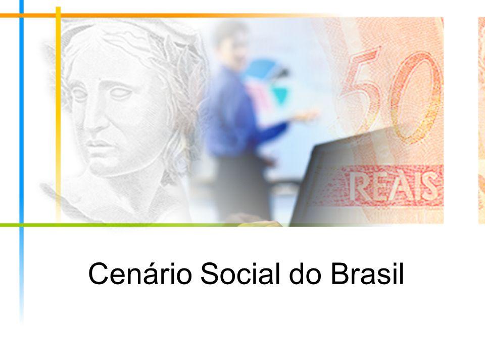 Cenário Social do Brasil