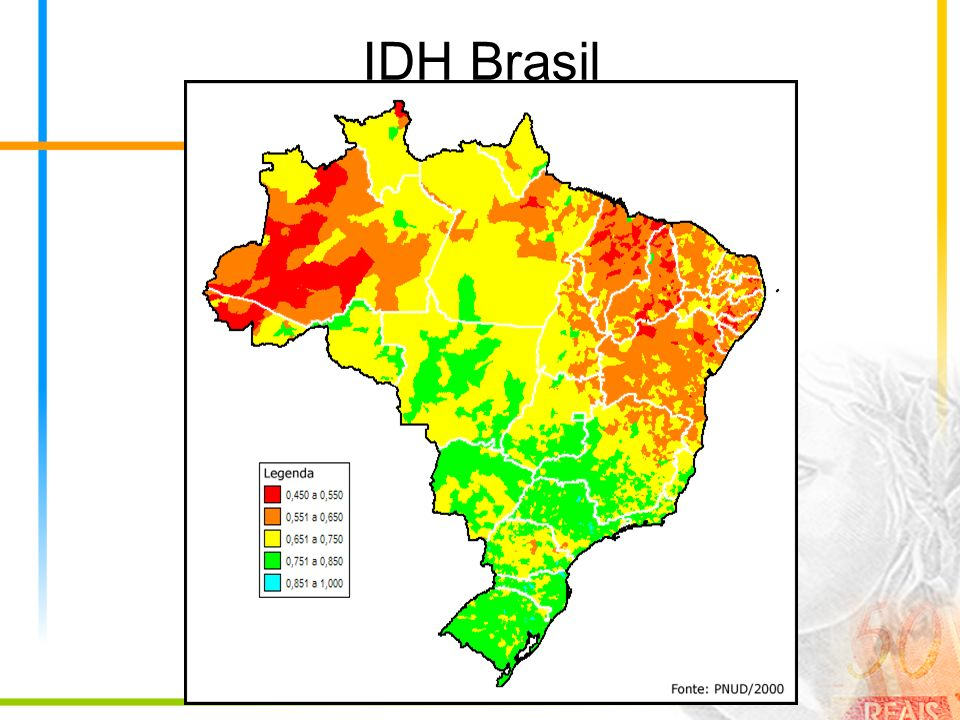 IDH Brasil