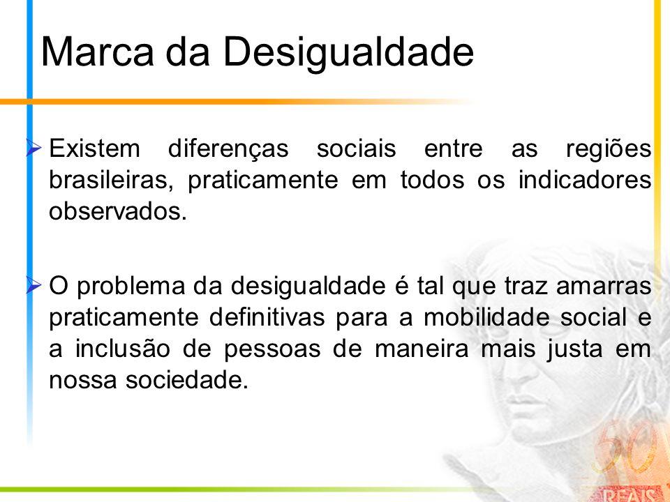 Marca da Desigualdade Existem diferenças sociais entre as regiões brasileiras, praticamente em todos os indicadores observados.