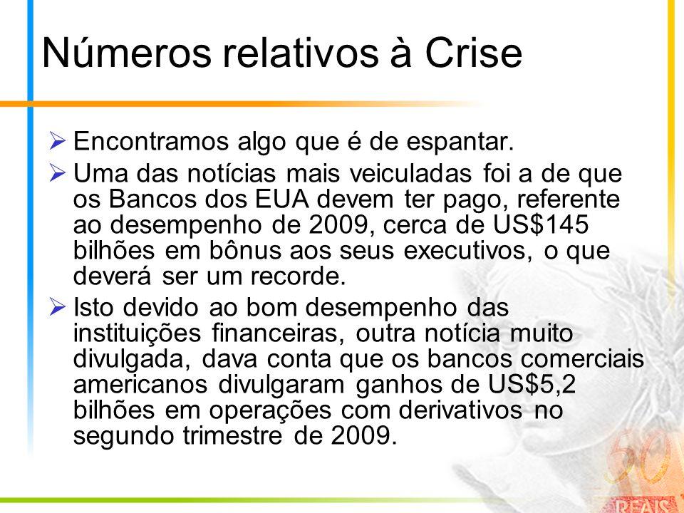 Números relativos à Crise