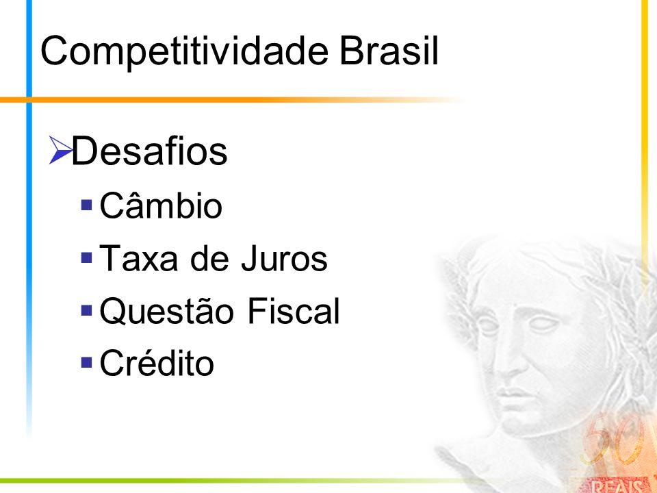 Competitividade Brasil