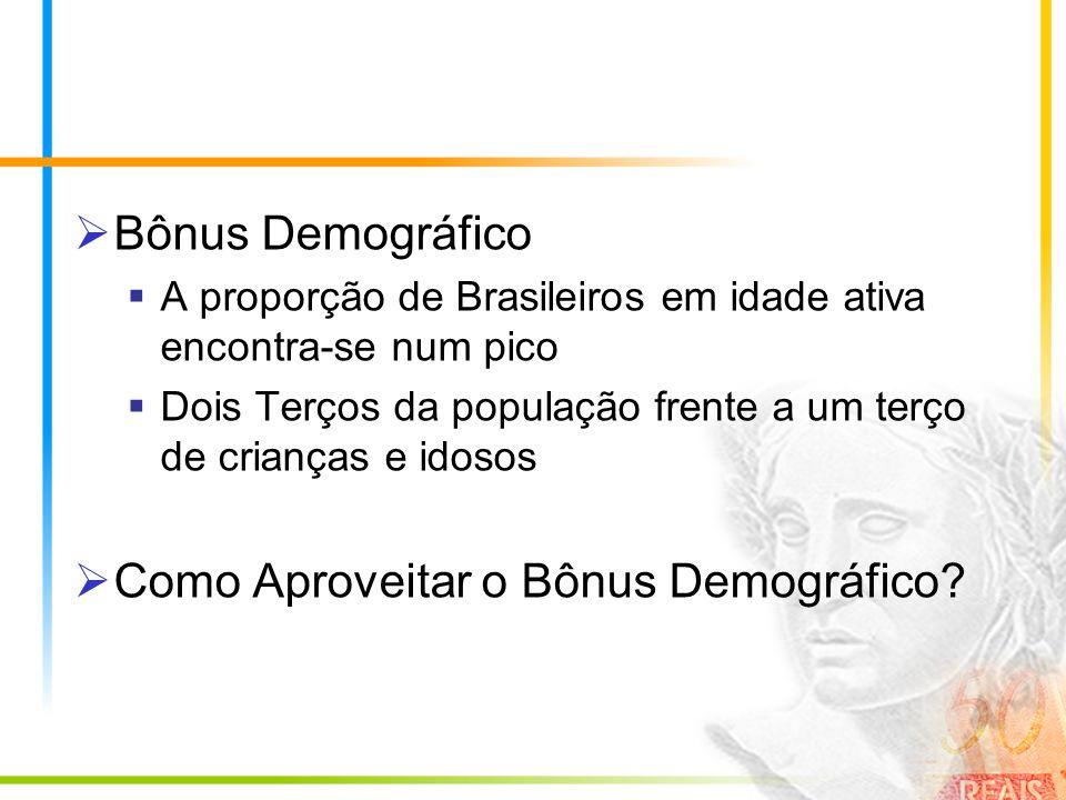 Como Aproveitar o Bônus Demográfico