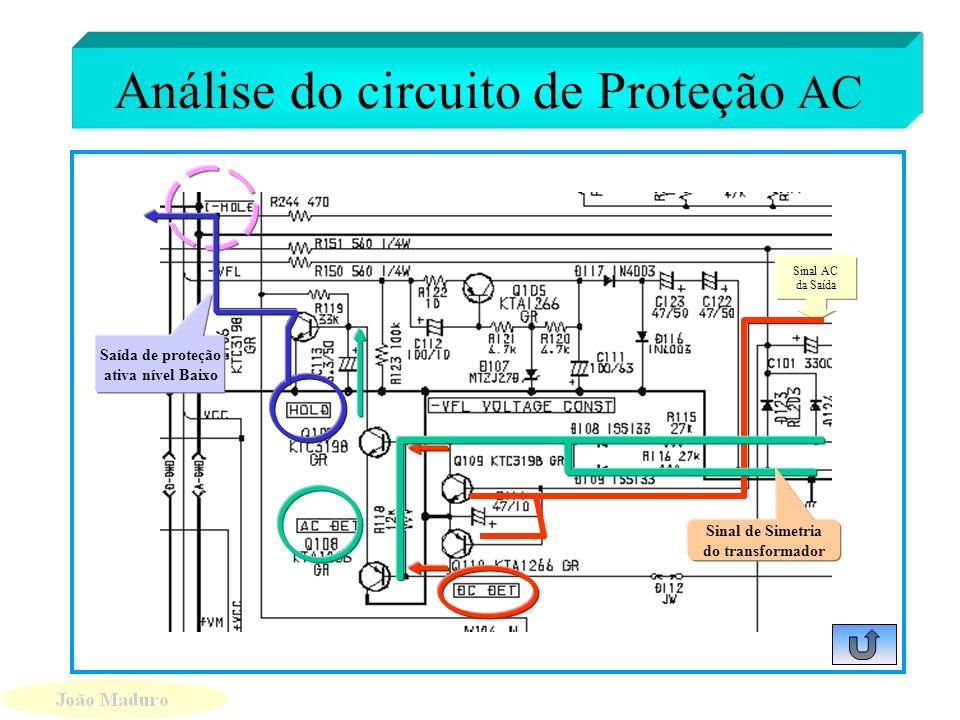 Análise do circuito de Proteção AC