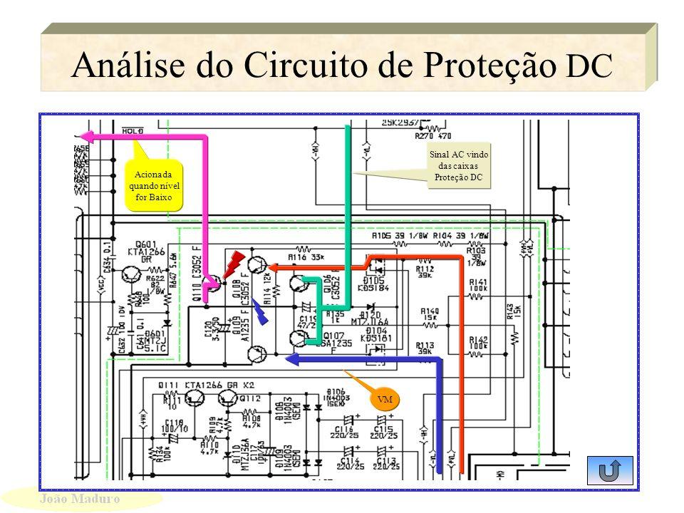 Análise do Circuito de Proteção DC