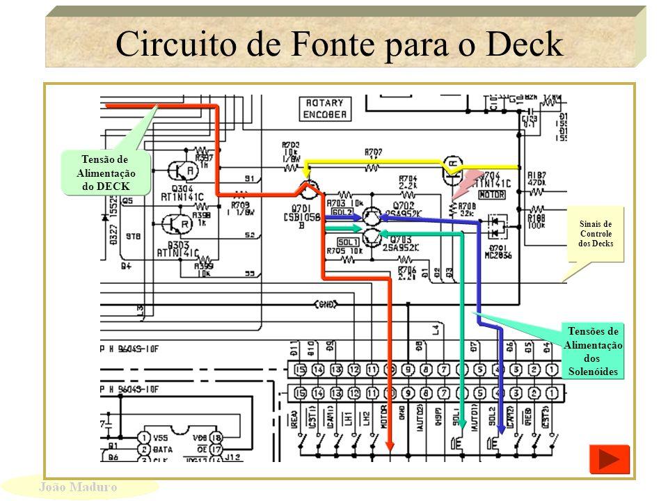 Circuito de Fonte para o Deck