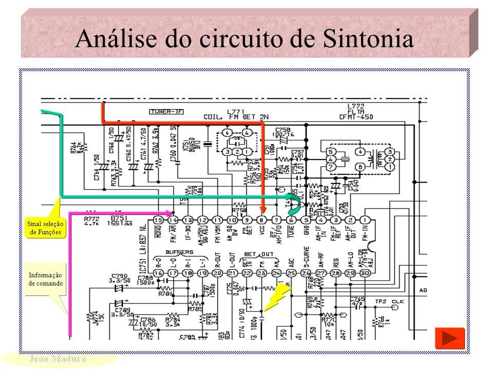 Análise do circuito de Sintonia