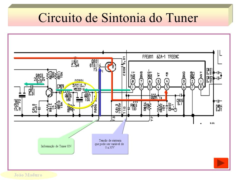 Circuito de Sintonia do Tuner