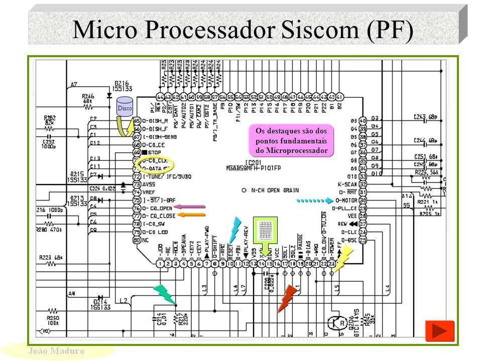 Micro Processador Siscom (PF)