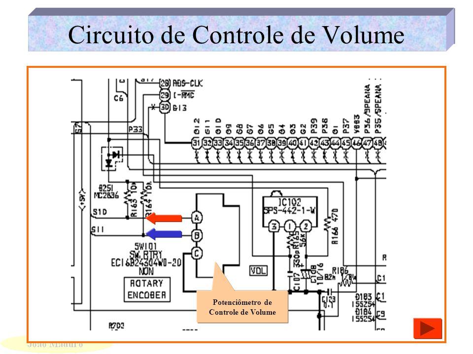 Circuito de Controle de Volume