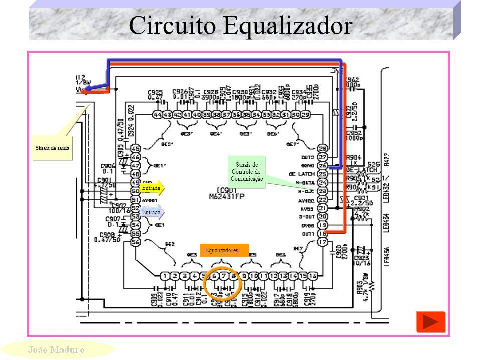 Circuito Equalizador Sinais de Controle de Comunicação Entrada