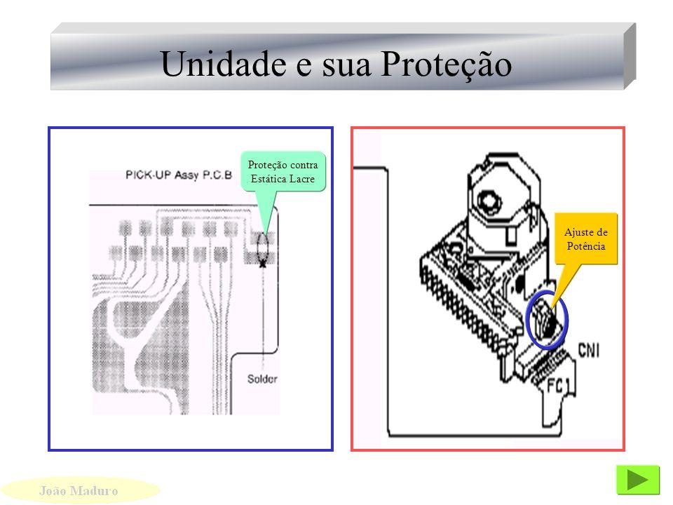 Unidade e sua Proteção Proteção contra Estática Lacre Ajuste de