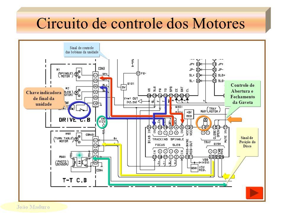 Circuito de controle dos Motores