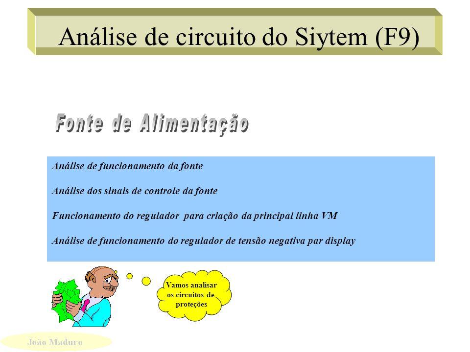 Análise de circuito do Siytem (F9)