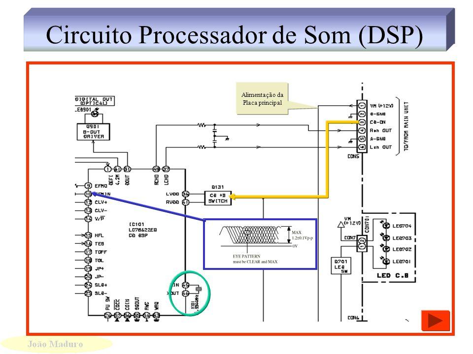 Circuito Processador de Som (DSP)