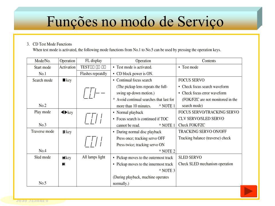 Funções no modo de Serviço