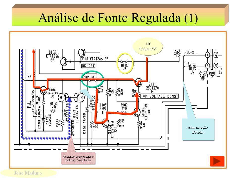 Análise de Fonte Regulada (1)