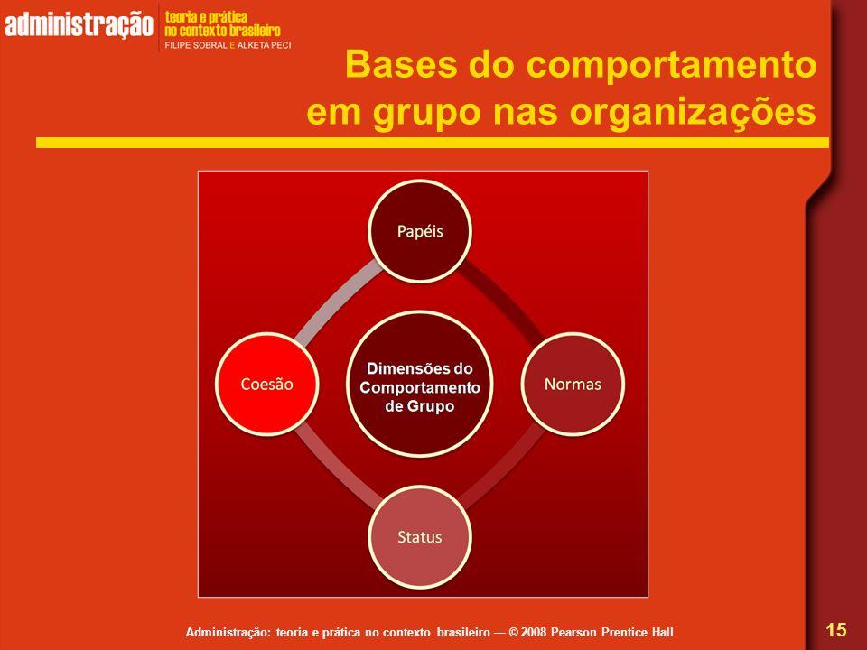 Bases do comportamento em grupo nas organizações
