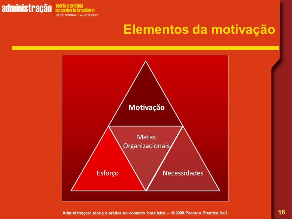 Elementos da motivação