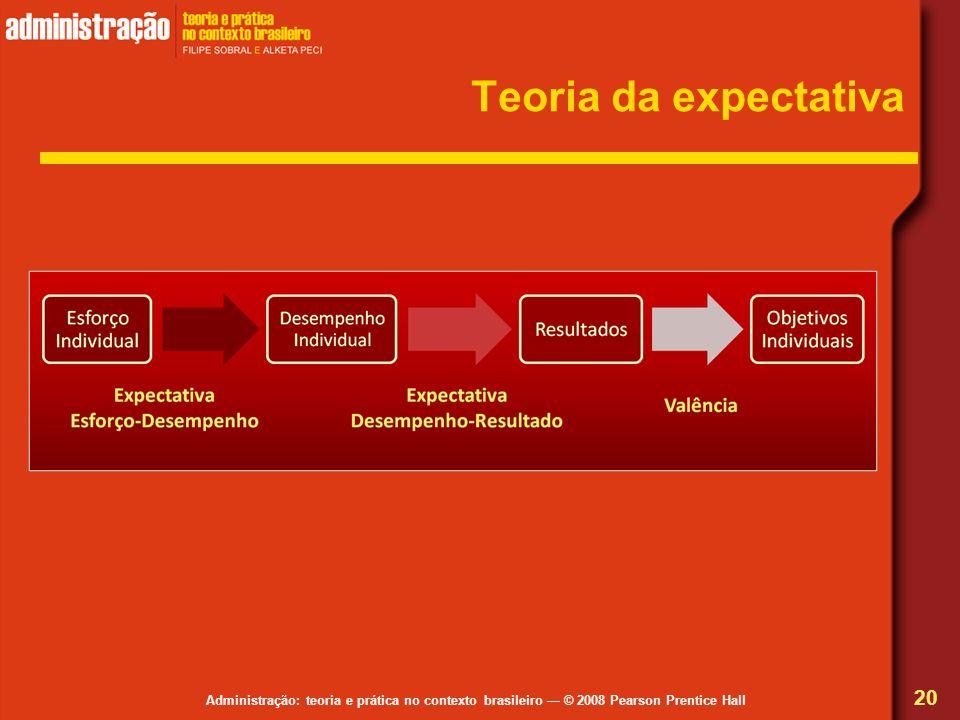 Teoria da expectativa