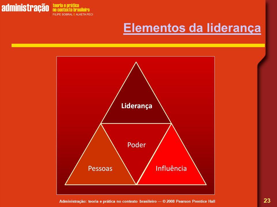 Elementos da liderança