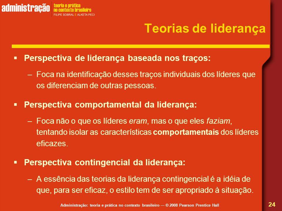 Teorias de liderança Perspectiva de liderança baseada nos traços: