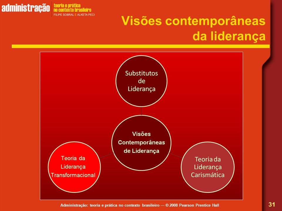 Visões contemporâneas da liderança