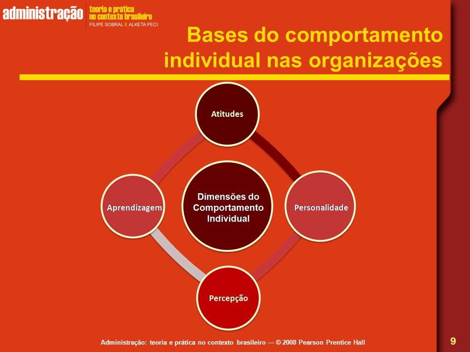 Bases do comportamento individual nas organizações