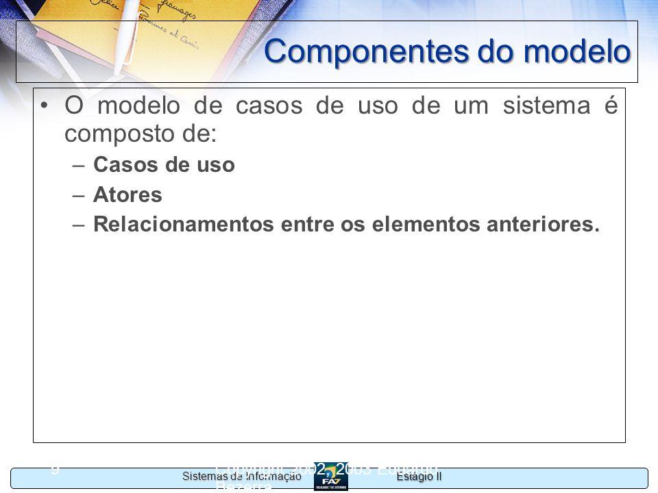 Componentes do modeloO modelo de casos de uso de um sistema é composto de: Casos de uso. Atores. Relacionamentos entre os elementos anteriores.